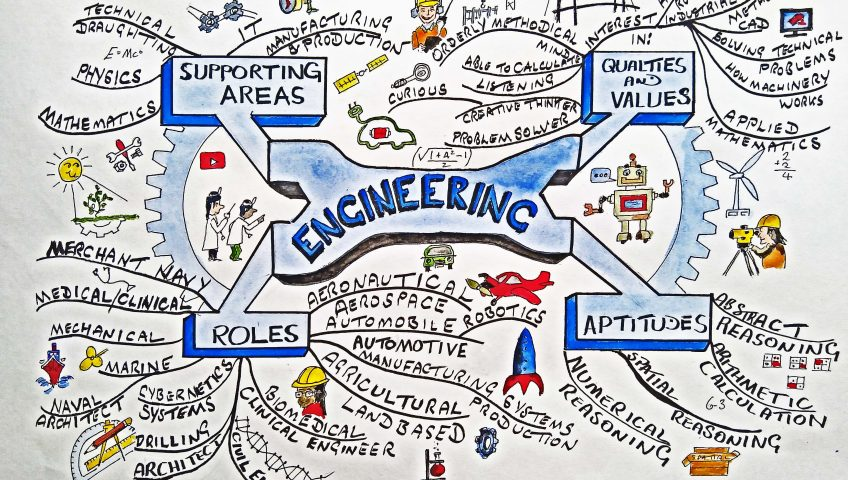 Different ways to think about careers in engineering